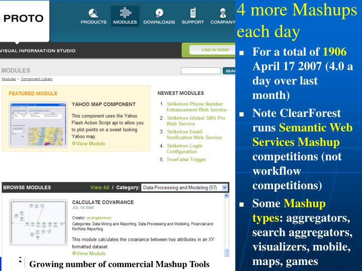 Growing number of commercial Mashup Tools