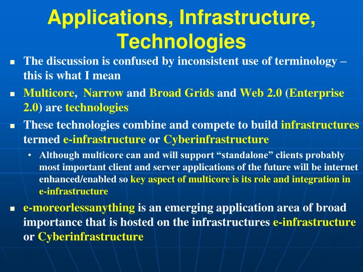 Applications, Infrastructure, Technologies