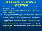 applications infrastructure technologies