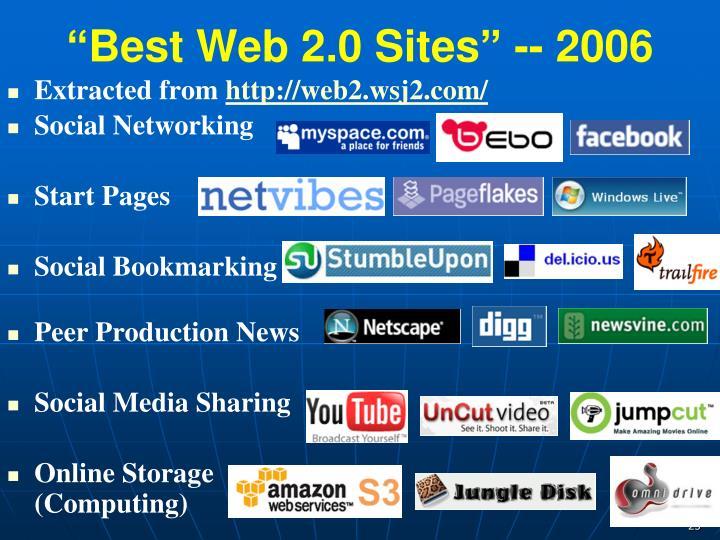"""""""Best Web 2.0 Sites"""" -- 2006"""