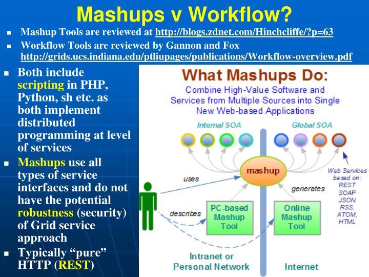 Mashup Tools are reviewed at