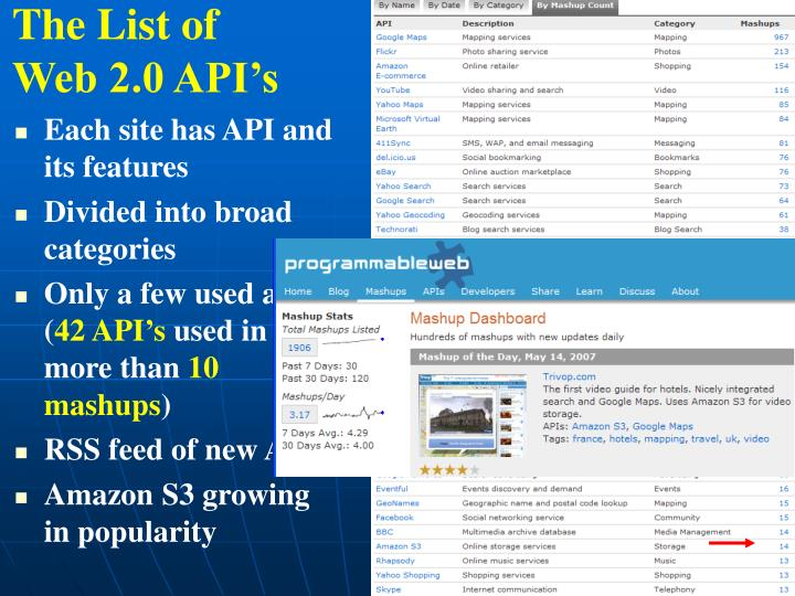 The List of Web 2.0 API's