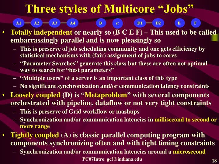 "Three styles of Multicore ""Jobs"""