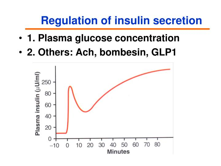 Regulation of insulin secretion