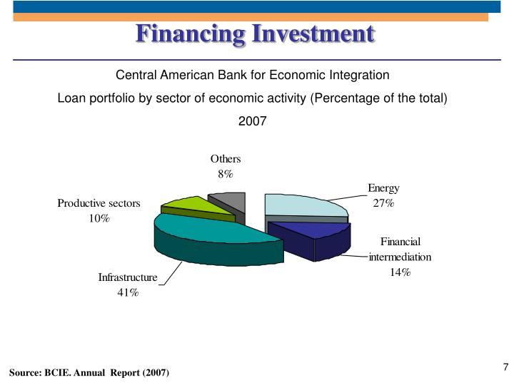 Financing Investment