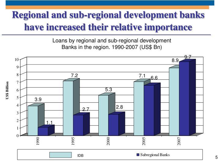 Regional and sub-regional development banks