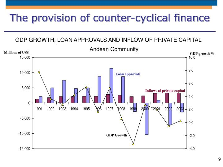 The provision of counter-cyclical finance