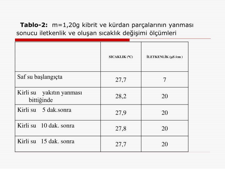 Tablo-2: