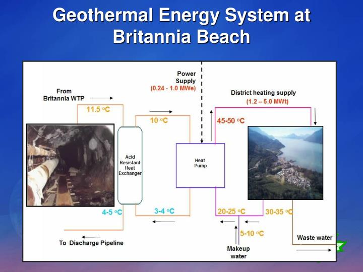Geothermal Energy System at Britannia Beach