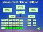 management plan for ccrsm