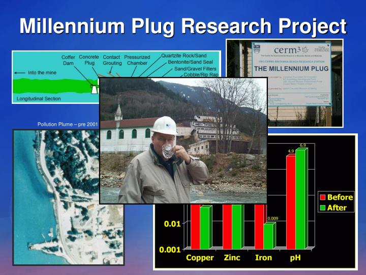 Millennium Plug Research Project