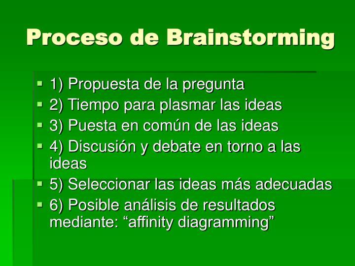 Proceso de Brainstorming