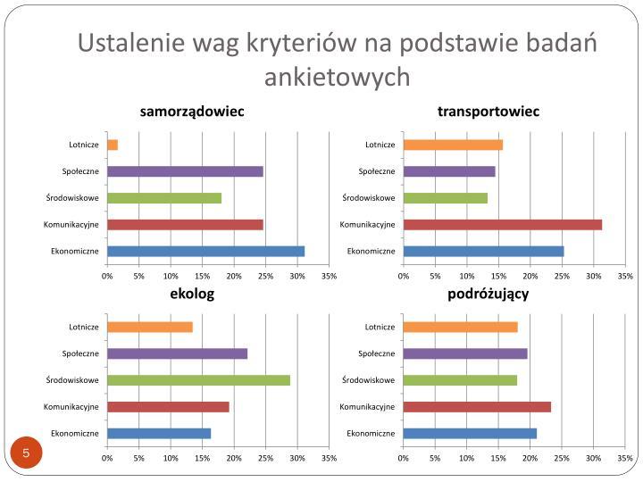 Ustalenie wag kryteriów na podstawie badań ankietowych