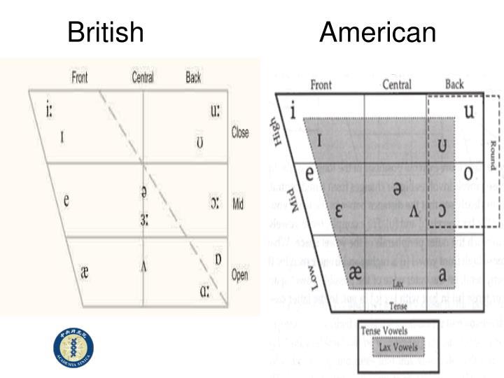 BritishAmerican