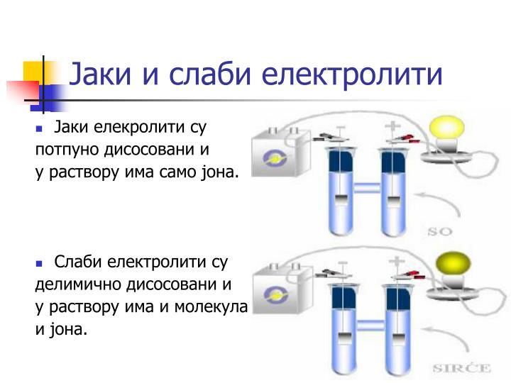 Јаки и слаби електролити