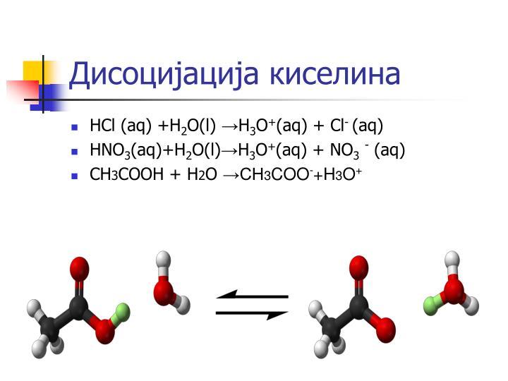 Дисоцијација киселина