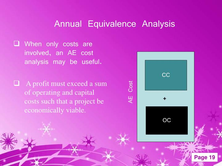 Annual Equivalence Analysis