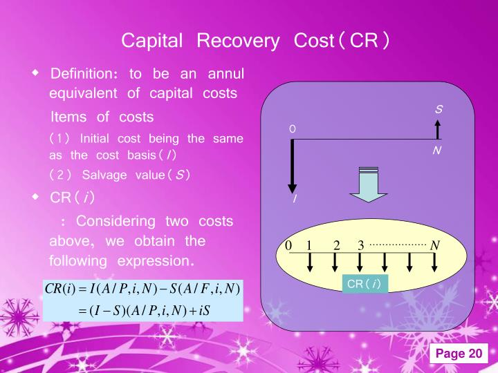 Capital Recovery Cost(CR)