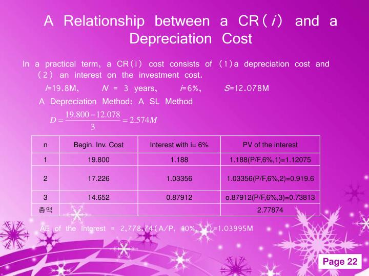 A Relationship between a CR(