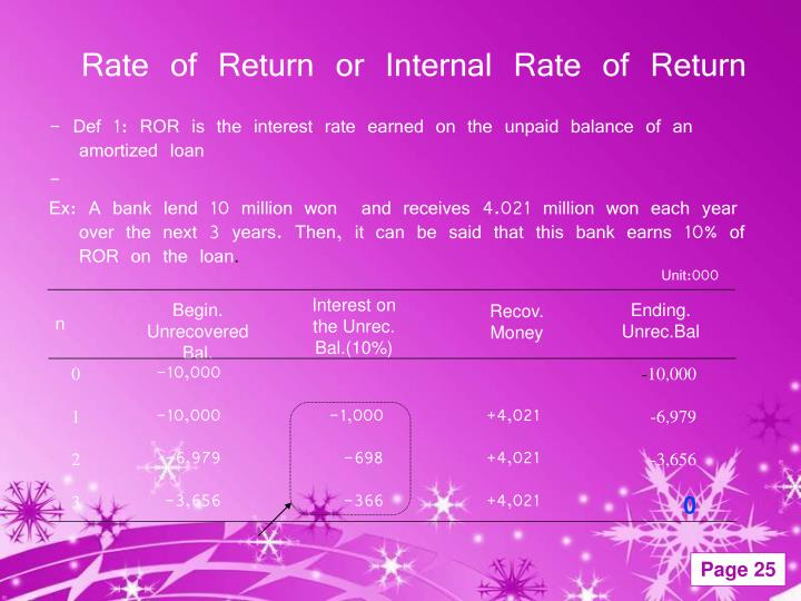 Rate of Return or Internal Rate of Return