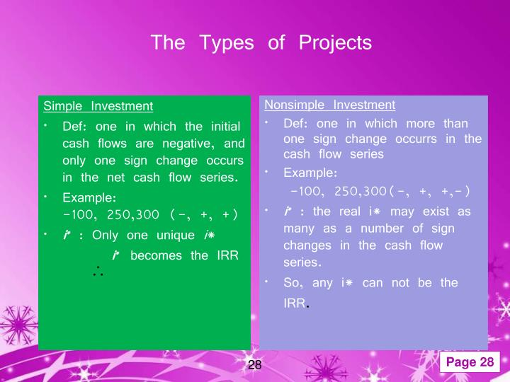 The Types of Projects