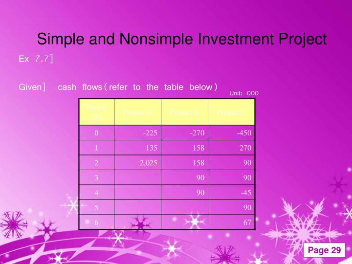 Simple and Nonsimple Investment Project