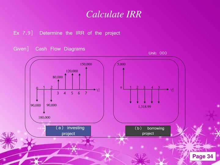 Calculate IRR