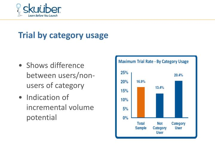 Trial by category usage