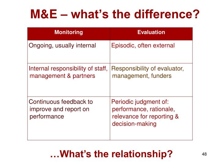 M&E – what's the difference?