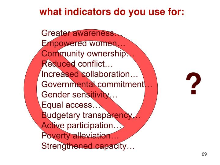 what indicators do you use for: