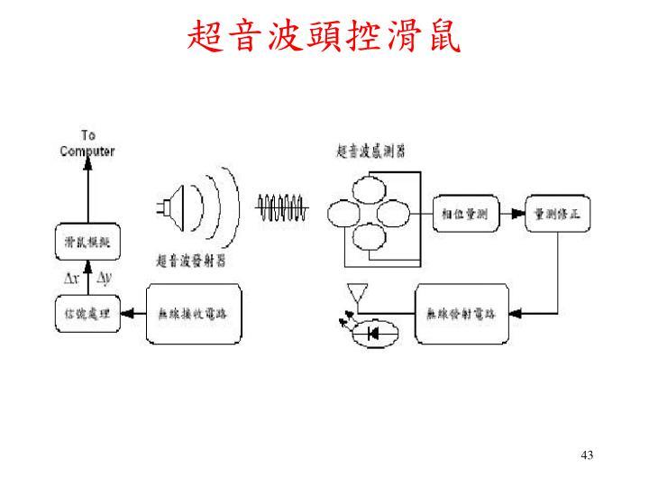 超音波頭控滑鼠