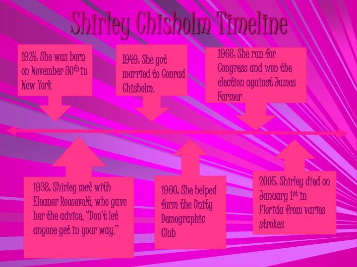 Shirley Chisholm Timeline