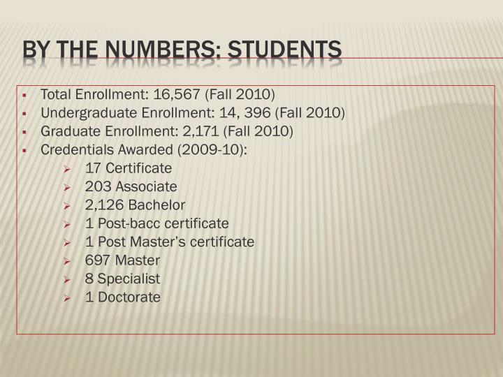 Total Enrollment: 16,567 (Fall 2010)