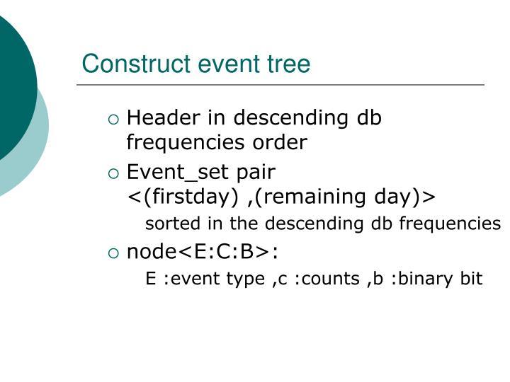 Header in descending db frequencies order