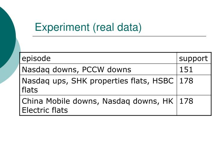 Experiment (real data)