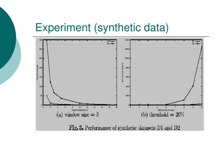 Experiment (synthetic data)