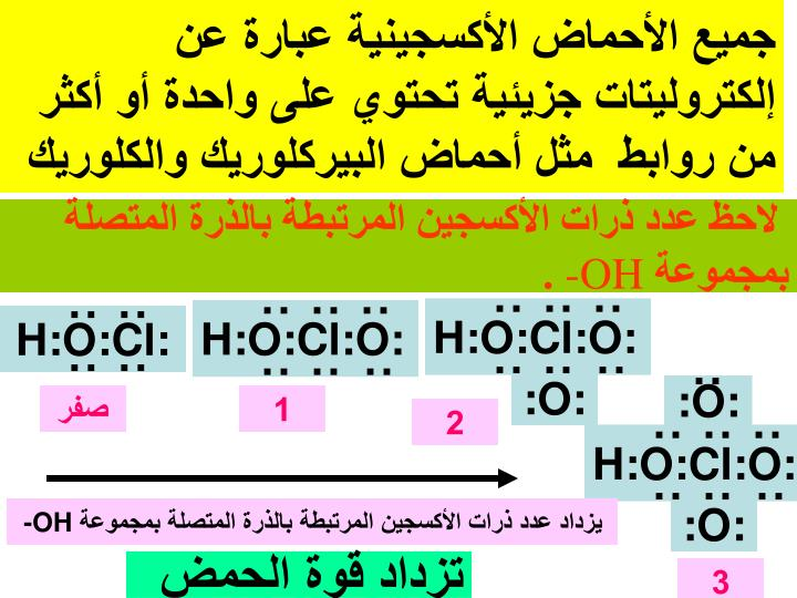 جميع الأحماض الأكسجينية عبارة عن إلكتروليتات جزيئية تحتوي على واحدة أو أكثر من روابط  مثل أحماض البيركلوريك والكلوريك