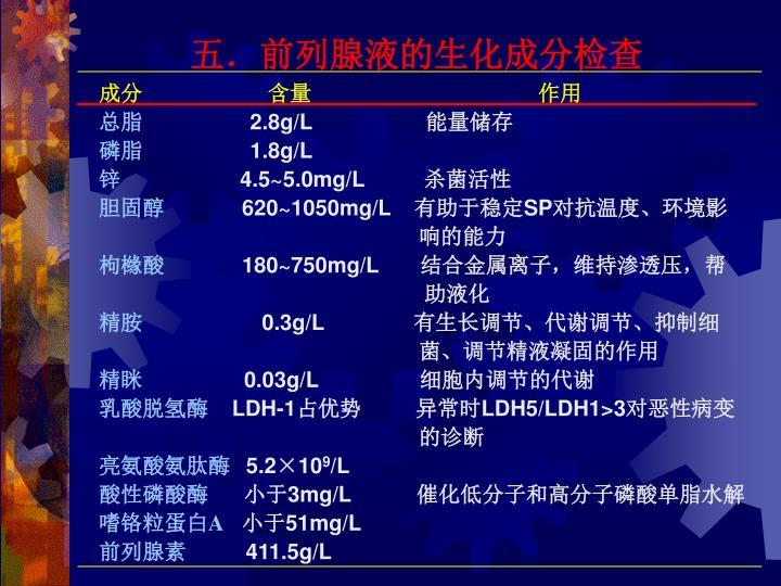五.前列腺液的生化成分检查