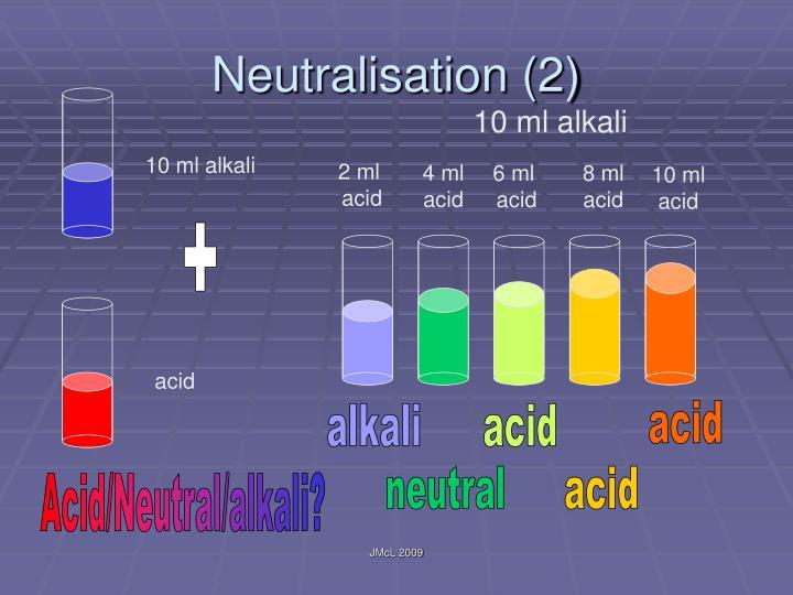 Neutralisation (2)
