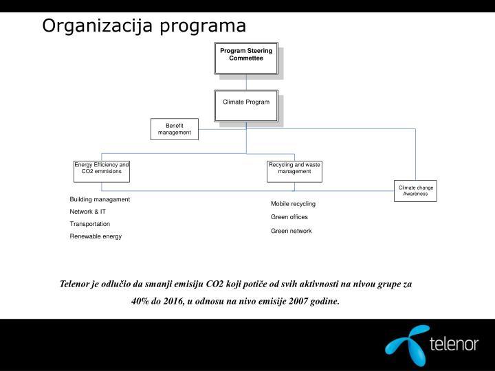Organizacija programa
