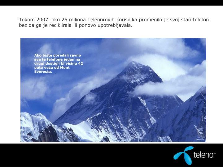 Tokom 2007. oko 25 miliona Telenorovih korisnika promenilo je svoj stari telefon bez da ga je reciklirala ili ponovo upotrebljavala.