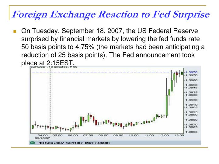 Foreign Exchange Reaction to Fed Surprise