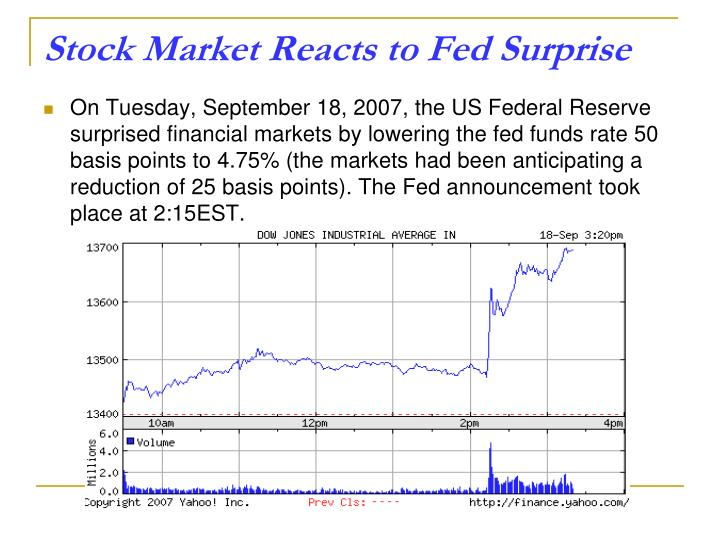Stock Market Reacts to Fed Surprise