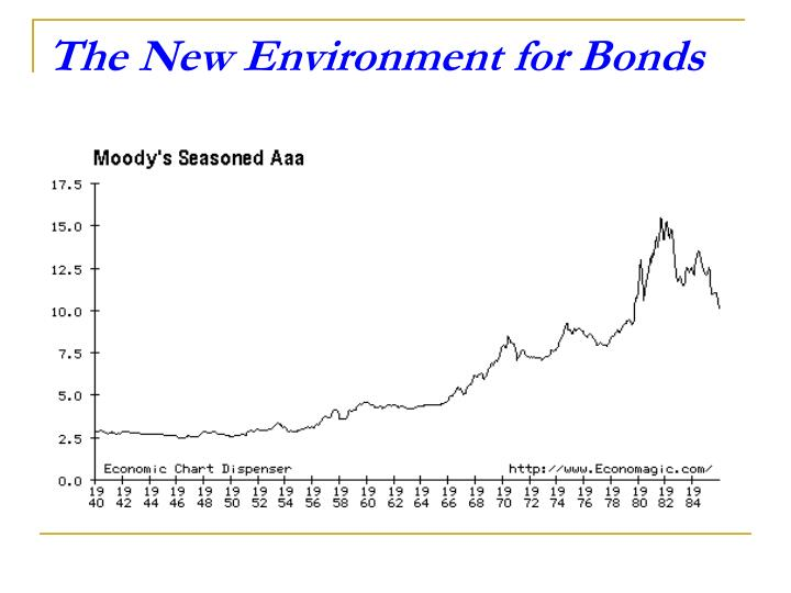 The New Environment for Bonds