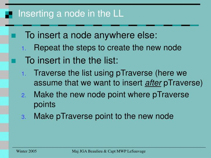 Inserting a node in the LL