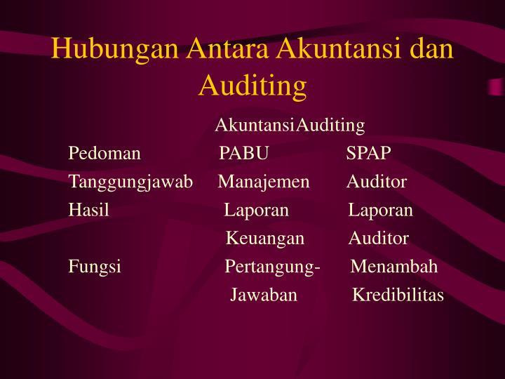Hubungan Antara Akuntansi dan Auditing
