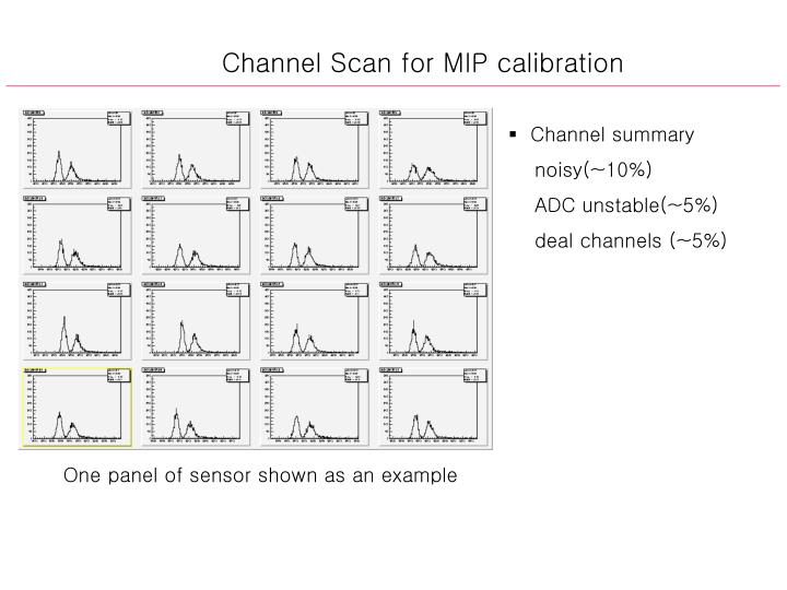 Channel Scan for MIP calibration