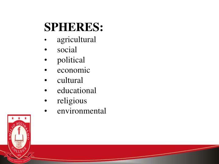 SPHERES: