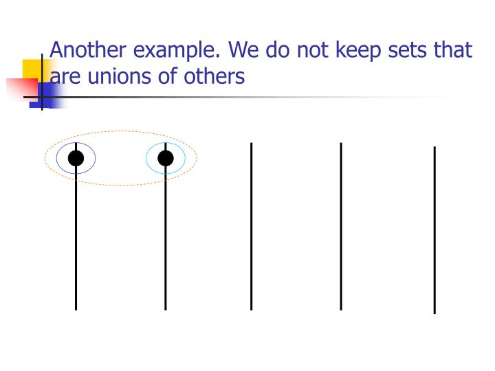 Another example. We do not keep sets that are unions of others