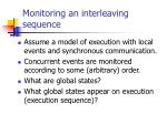 monitoring an interleaving sequence